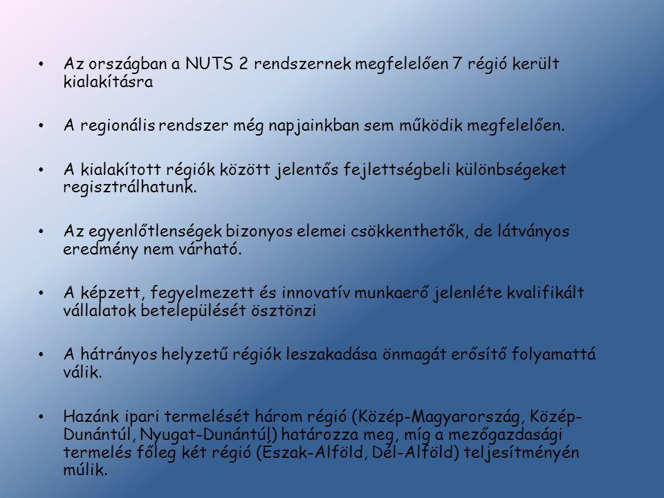 Az országban a NUTS 2 rendszernek megfelelően 7 régió került kialakításra A regionális rendszer még napjainkban sem működik megfelelően. A kialakított