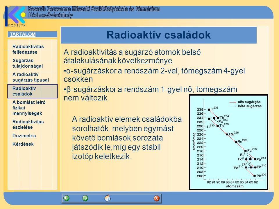 TARTALOM Radioaktivitás felfedezése Sugárzás tulajdonságai A radioaktív sugárzás típusai Radioaktív családok A bomlást leíró fizikai mennyiségek Radioaktivitás észlelése Dozimetria Kérdések Radioaktív családok A radioaktivitás a sugárzó atomok belső átalakulásának következménye.