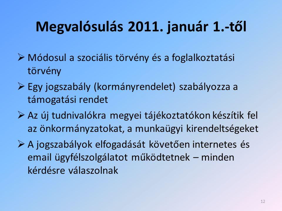 Megvalósulás 2011.