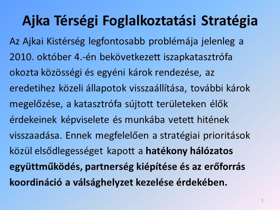 Ajka Térségi Foglalkoztatási Stratégia Az Ajkai Kistérség legfontosabb problémája jelenleg a 2010.