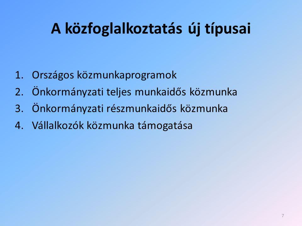A közfoglalkoztatás új típusai 1.Országos közmunkaprogramok 2.Önkormányzati teljes munkaidős közmunka 3.Önkormányzati részmunkaidős közmunka 4.Vállalkozók közmunka támogatása 7