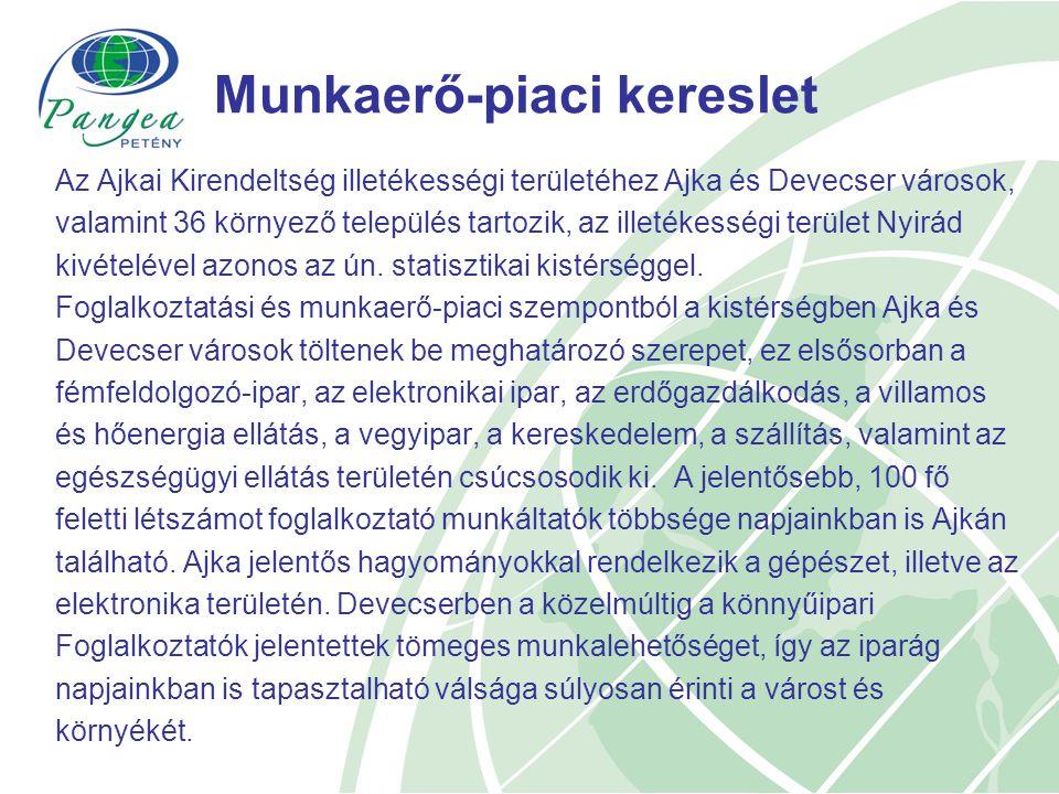 Munkaerő-piaci kereslet Az Ajkai Kirendeltség illetékességi területéhez Ajka és Devecser városok, valamint 36 környező település tartozik, az illetékességi terület Nyirád kivételével azonos az ún.