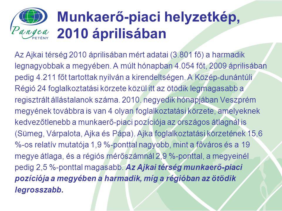 Munkaerő-piaci helyzetkép, 2010 áprilisában Az Ajkai térség 2010 áprilisában mért adatai (3.801 fő) a harmadik legnagyobbak a megyében.