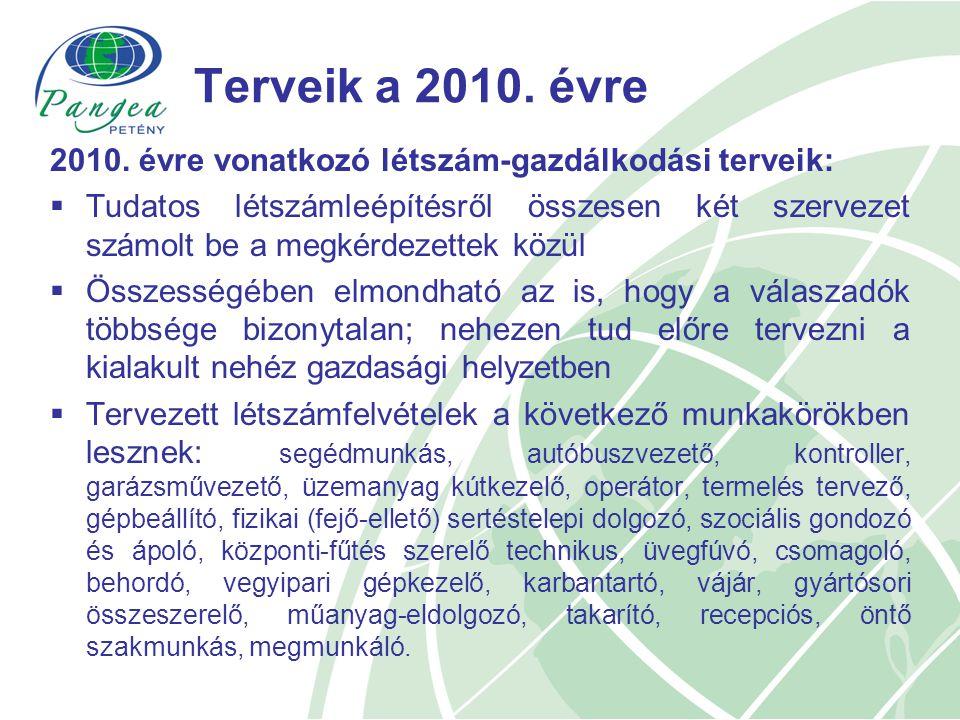 Terveik a 2010.évre 2010.