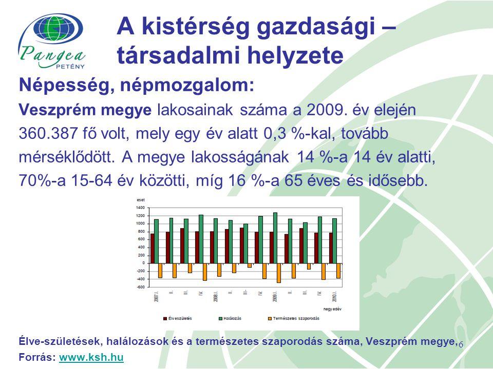 6 A kistérség gazdasági – társadalmi helyzete Népesség, népmozgalom: Veszprém megye lakosainak száma a 2009.