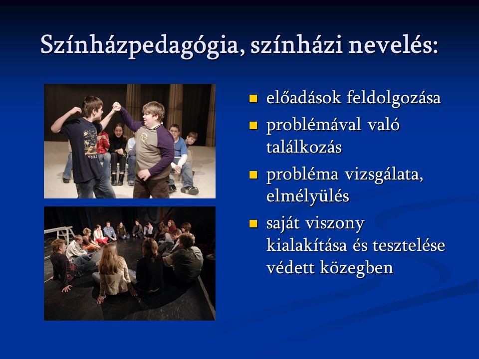 Színházpedagógia, színházi nevelés: előadások feldolgozása problémával való találkozás probléma vizsgálata, elmélyülés saját viszony kialakítása és tesztelése védett közegben