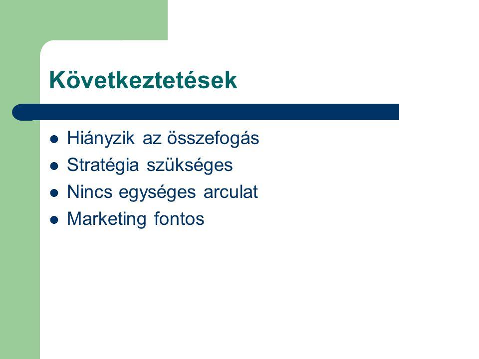 Következtetések Hiányzik az összefogás Stratégia szükséges Nincs egységes arculat Marketing fontos