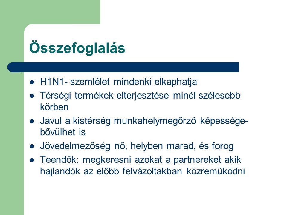 Összefoglalás H1N1- szemlélet mindenki elkaphatja Térségi termékek elterjesztése minél szélesebb körben Javul a kistérség munkahelymegőrző képessége- bővülhet is Jövedelmezőség nő, helyben marad, és forog Teendők: megkeresni azokat a partnereket akik hajlandók az előbb felvázoltakban közreműködni
