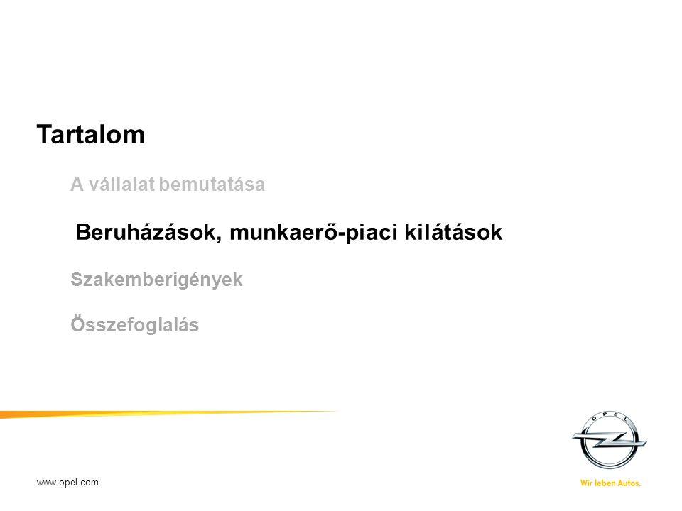 www.opel.com Tartalom A vállalat bemutatása Beruházások, munkaerő-piaci kilátások Szakemberigények Összefoglalás XX-XX-2009Name of presenter - short title14