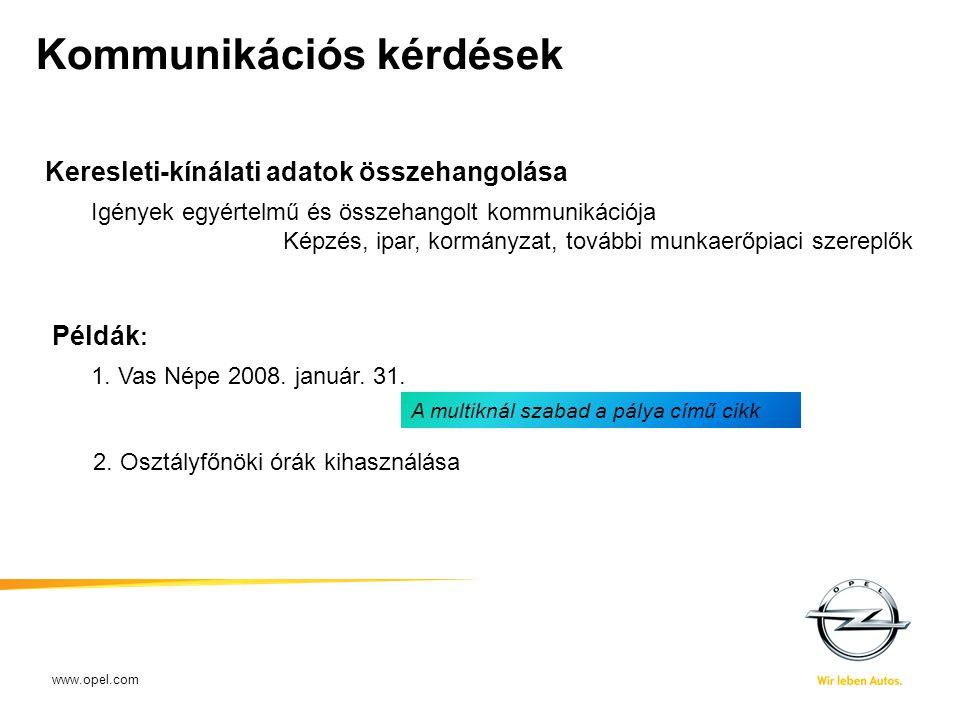 www.opel.com Kommunikációs kérdések XX-XX-2009Name of presenter - short title22 Keresleti-kínálati adatok összehangolása Igények egyértelmű és összehangolt kommunikációja Képzés, ipar, kormányzat, további munkaerőpiaci szereplők Példák : 1.