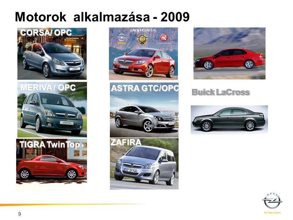 Motorok alkalmazása - 2009 ASTRA GTC/OPC ZAFIRA CORSA/ OPC MERIVA / OPC TIGRA TwinTop SAAB Buick LaCross CORSA/ OPC Buick LaCross 9
