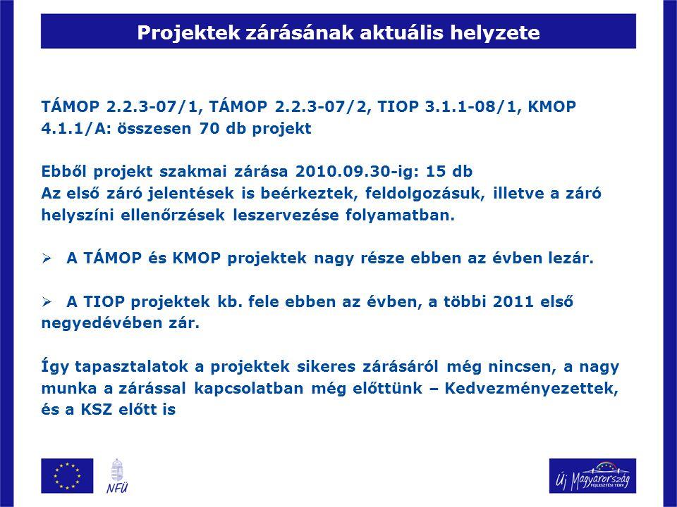 Projektek zárásának aktuális helyzete TÁMOP 2.2.3-07/1, TÁMOP 2.2.3-07/2, TIOP 3.1.1-08/1, KMOP 4.1.1/A: összesen 70 db projekt Ebből projekt szakmai zárása 2010.09.30-ig: 15 db Az első záró jelentések is beérkeztek, feldolgozásuk, illetve a záró helyszíni ellenőrzések leszervezése folyamatban.