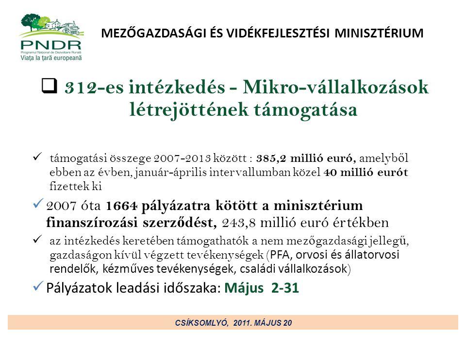 MEZŐGAZDASÁGI ÉS VIDÉKFEJLESZTÉSI MINISZTÉRIUM  312-es intézkedés - Mikro-vállalkozások létrejöttének támogatása támogatási összege 2007-2013 között : 385,2 millió euró, amelyb ő l ebben az évben, január-április intervallumban közel 40 millió eurót fizettek ki 2007 óta 1664 pályázatra kötött a minisztérium finanszírozási szerz ő dést, 243,8 millió euró értékben az intézkedés keretében támogathatók a nem mez ő gazdasági jelleg ű, gazdaságon kívül végzett tevékenységek ( PFA, orvosi és állatorvosi rendelők, kézműves tevékenységek, családi vállalkozások ) Pályázatok leadási időszaka: Május 2-31 CSÍKSOMLYÓ, 2011.