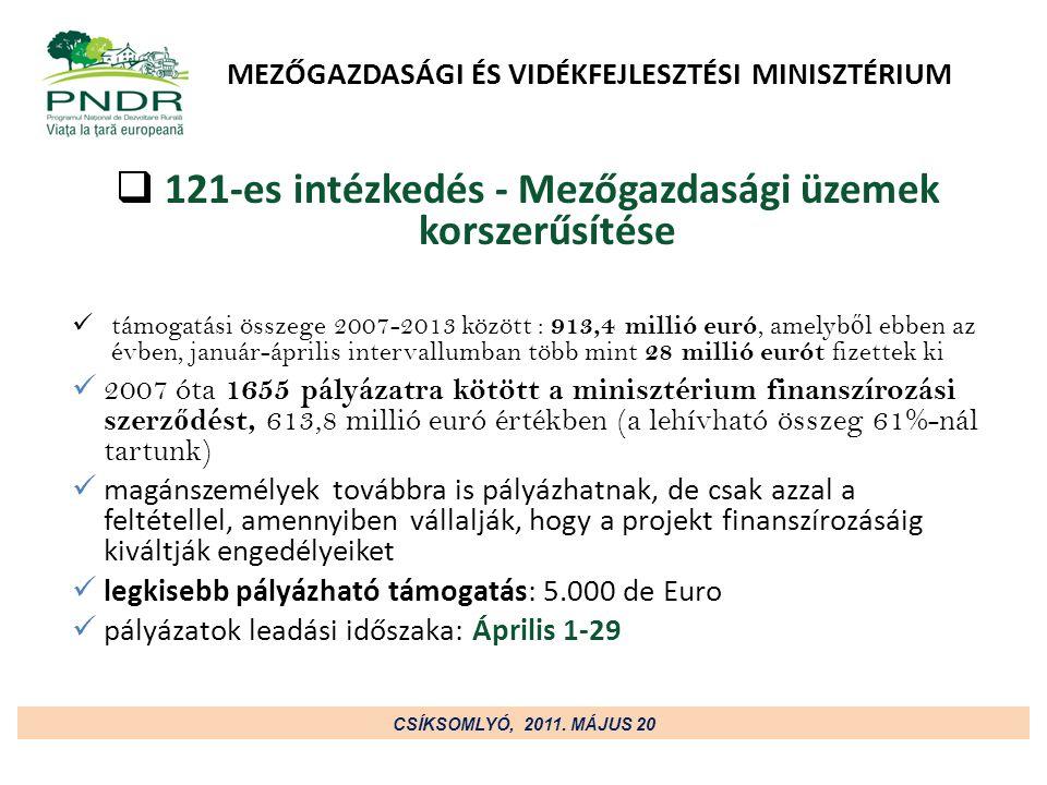 MEZŐGAZDASÁGI ÉS VIDÉKFEJLESZTÉSI MINISZTÉRIUM  123-as intézkedés - Mez ő gazdasági és erdészeti termékek hozzáadott értékének növelése támogatási összege 2007-2013 között : 581,7 millió euró, amelyb ő l ebben az évben, január-április intervallumban több mint 19 millió eurót fizettek ki 2007 óta 478 pályázatra kötött a minisztérium finanszírozási szerz ő dést, 482 millió euró értékben (a lehívható összeg 82,86%-ál tartunk) mikro-, kis-és középvállalkozások: a beruházás összköltségvetésének 50%- a támogatható, legfennebb 2 millió euró/ projekt értékben (társulási formák esetében 3 millió euró/ projekt) legkisebb pályázható támogatás : 5.000 de Euro pályázatok leadási id ő szaka: Március 1-31 CSÍKSOMLYÓ, 2011.