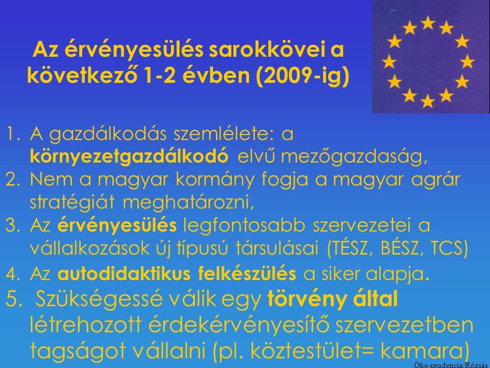 Az érvényesülés sarokkövei a következő 1-2 évben (2009-ig) 1.A gazdálkodás szemlélete: a környezetgazdálkodó elvű mezőgazdaság, 2.Nem a magyar kormány fogja a magyar agrár stratégiát meghatározni, 3.Az érvényesülés legfontosabb szervezetei a vállalkozások új típusú társulásai (TÉSZ, BÉSZ, TCS) 4.Az autodidaktikus felkészülés a siker alapja.
