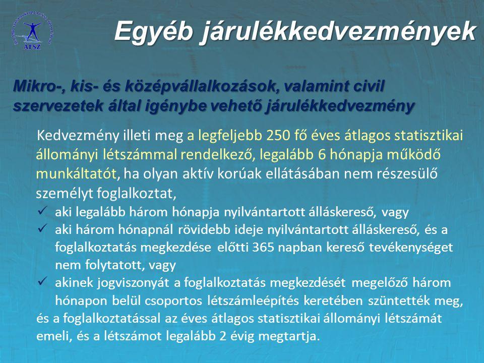 Egyéb járulékkedvezmények Mikro-, kis- és középvállalkozások, valamint civil szervezetek által igénybe vehető járulékkedvezmény Kedvezmény illeti meg