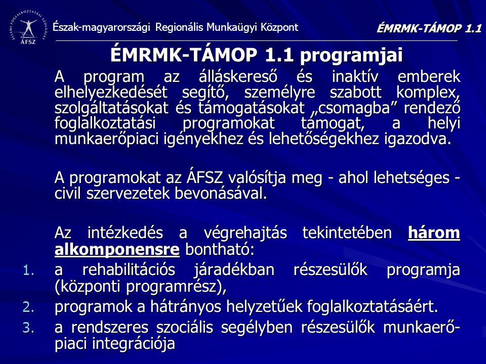 """Észak-magyarországi Regionális Munkaügyi Központ ÉMRMK-TÁMOP 1.1 programjai A program az álláskereső és inaktív emberek elhelyezkedését segítő, személyre szabott komplex, szolgáltatásokat és támogatásokat """"csomagba rendező foglalkoztatási programokat támogat, a helyi munkaerőpiaci igényekhez és lehetőségekhez igazodva."""
