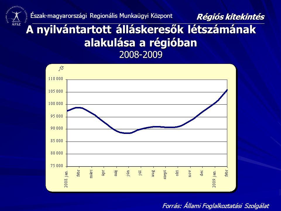 Észak-magyarországi Regionális Munkaügyi Központ A nyilvántartott álláskeresők létszámának alakulása a régióban 2008-2009 Forrás: Állami Foglalkoztatá
