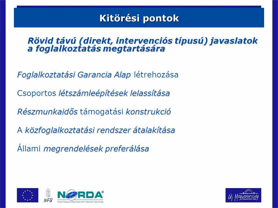 Kitörési pontok Rövid távú (direkt, intervenciós típusú) javaslatok a foglalkoztatás megtartására Foglalkoztatási Garancia Alap Foglalkoztatási Garancia Alap létrehozása létszámleépítések lelassítása Csoportos létszámleépítések lelassítása Részmunkaidőskonstrukció Részmunkaidős támogatási konstrukció közfoglalkoztatási rendszer átalakítása A közfoglalkoztatási rendszer átalakítása megrendelések preferálása Állami megrendelések preferálása