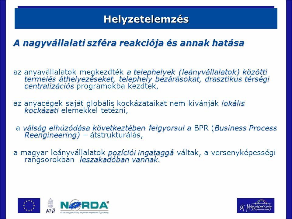 Kitörési pontok Hosszabb távra javasolt intézkedések Az RFT kezdeményezze az É-Moi régió 2007 – 2013 közötti fejlesztési forrásainak átcsoportosítását a regionális válságkezelési célok elérése érdekében.