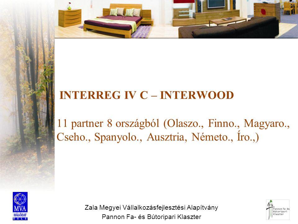 Zala Megyei Vállalkozásfejlesztési Alapítvány Pannon Fa- és Bútoripari Klaszter INTERREG IV C – INTERWOOD 11 partner 8 országból (Olaszo., Finno., Mag
