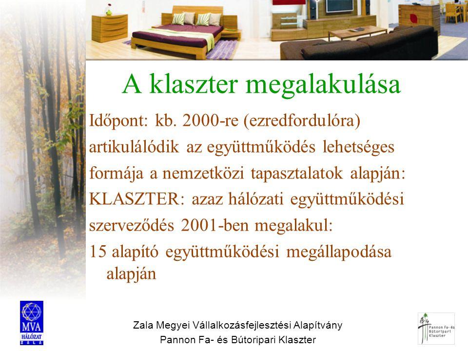 Zala Megyei Vállalkozásfejlesztési Alapítvány Pannon Fa- és Bútoripari Klaszter A PANFA jogi helyzete Nem önálló jogi személy Jogi személyiséggel a munkaszervezet rendelkezik: a Zala Megyei Vállalkozásfejlesztési Alapítvány (ZMVA) A ZMVA a klasztermenedzsment-feladatait a 15 alapító megbízása alapján végzi.
