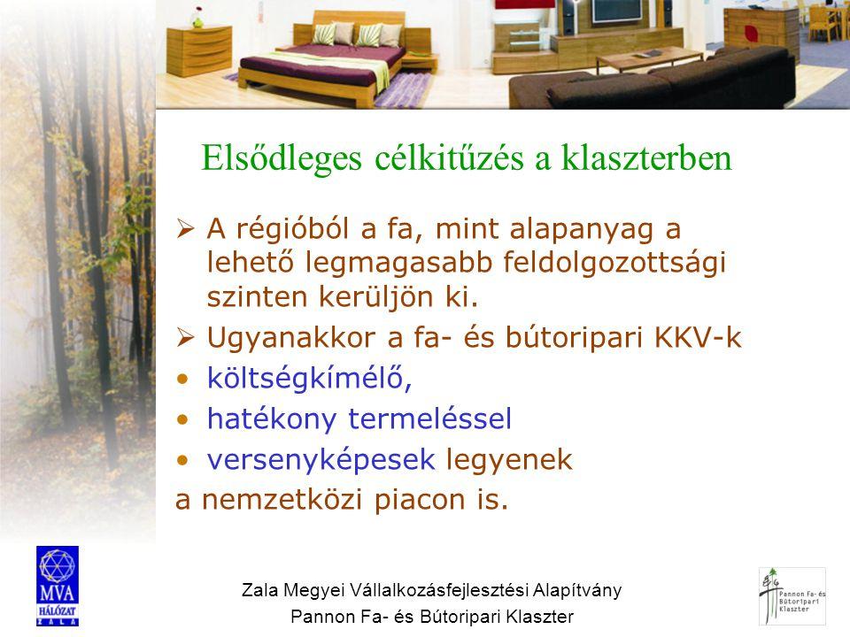 Zala Megyei Vállalkozásfejlesztési Alapítvány Pannon Fa- és Bútoripari Klaszter Elsődleges célkitűzés a klaszterben  A régióból a fa, mint alapanyag