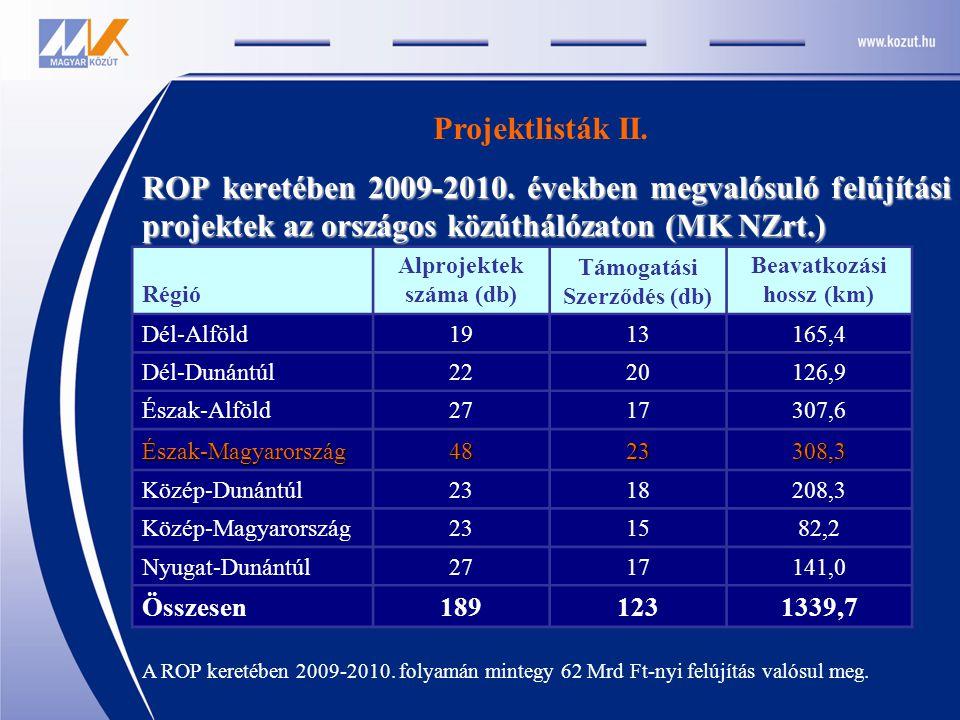 ROP keretében 2009-2010.