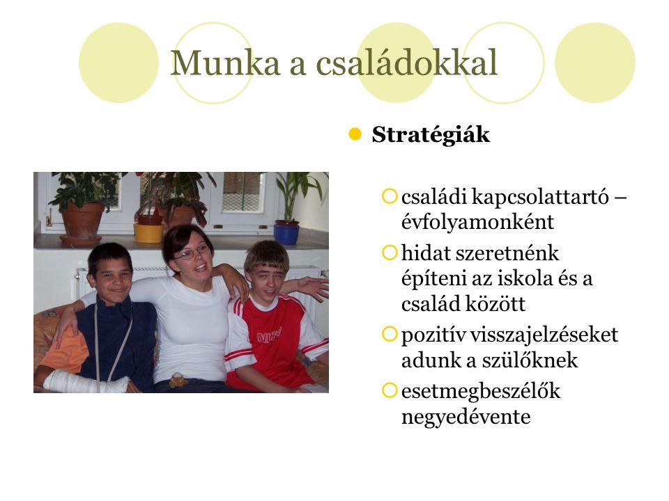 Munka a családokkal Stratégiák  családi kapcsolattartó – évfolyamonként  hidat szeretnénk építeni az iskola és a család között  pozitív visszajelzé