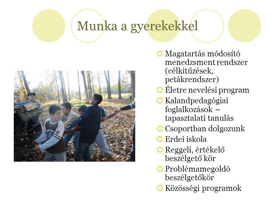 Munka a gyerekekkel  Magatartás módosító menedzsment rendszer (célkitűzések, petákrendszer)  Életre nevelési program  Kalandpedagógiai foglalkozáso