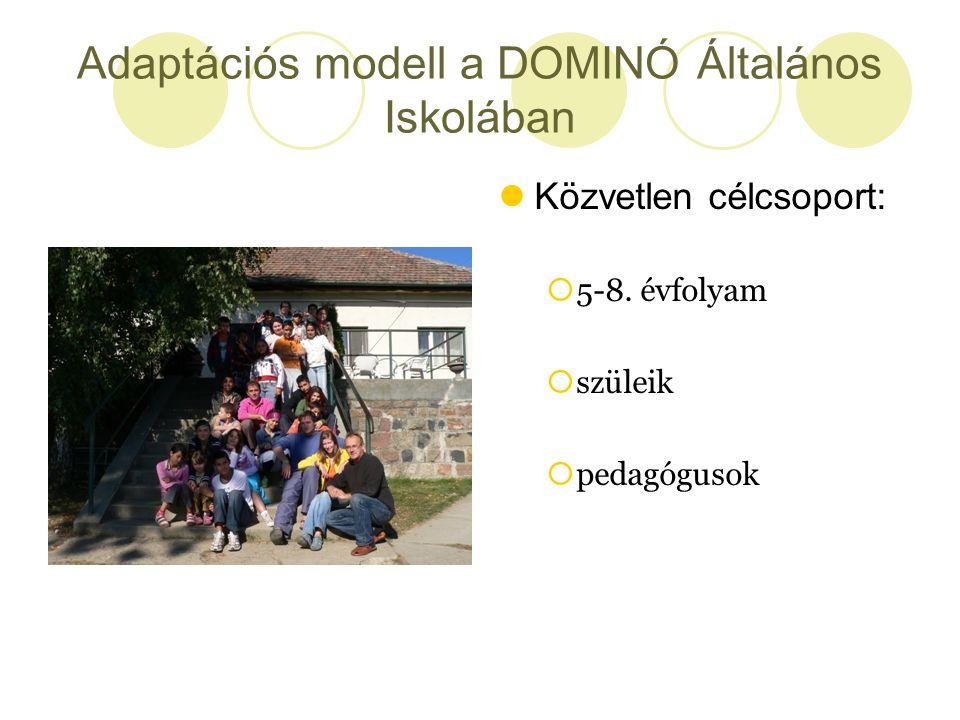Adaptációs modell a DOMINÓ Általános Iskolában Közvetlen célcsoport:  5-8. évfolyam  szüleik  pedagógusok