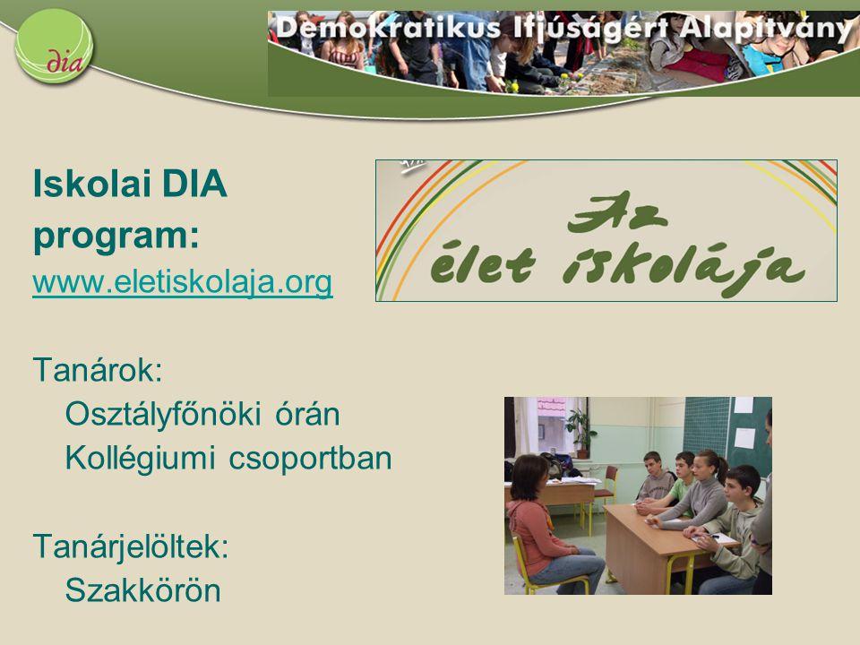 Iskolai DIA program: www.eletiskolaja.org Tanárok: Osztályfőnöki órán Kollégiumi csoportban Tanárjelöltek: Szakkörön