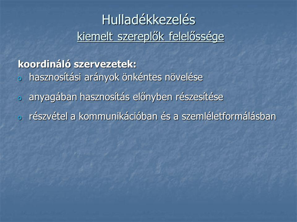 Hulladékkezelés koordináló szervezetek elektronikai hulladék: ÖKOMAT Kht (2005 jan 1.) ÖKOMAT Kht (2005 jan 1.) Electro-Coord Magyarország Kht.
