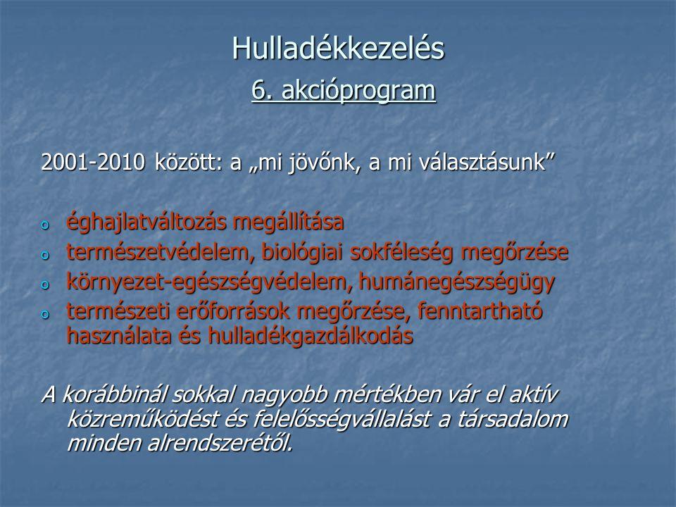 """Hulladékkezelés 6. akcióprogram 2001-2010 között: a """"mi jövőnk, a mi választásunk"""" o éghajlatváltozás megállítása o természetvédelem, biológiai sokfél"""