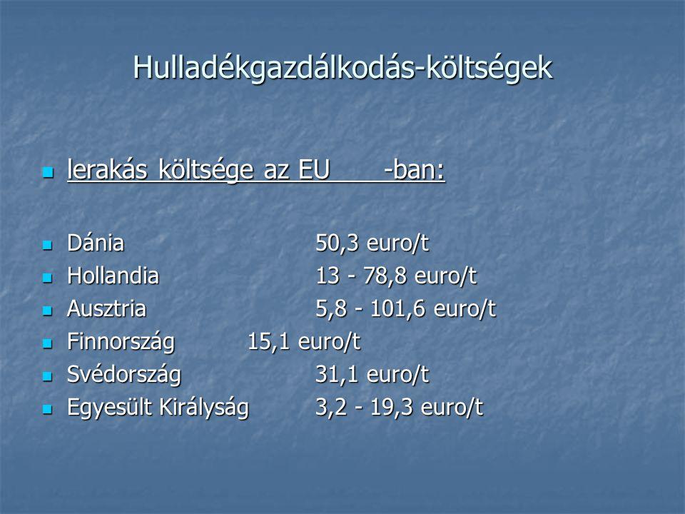 Hulladékgazdálkodás-költségek lerakás költsége az EU-ban: lerakás költsége az EU-ban: Dánia50,3 euro/t Dánia50,3 euro/t Hollandia13 - 78,8 euro/t Holl