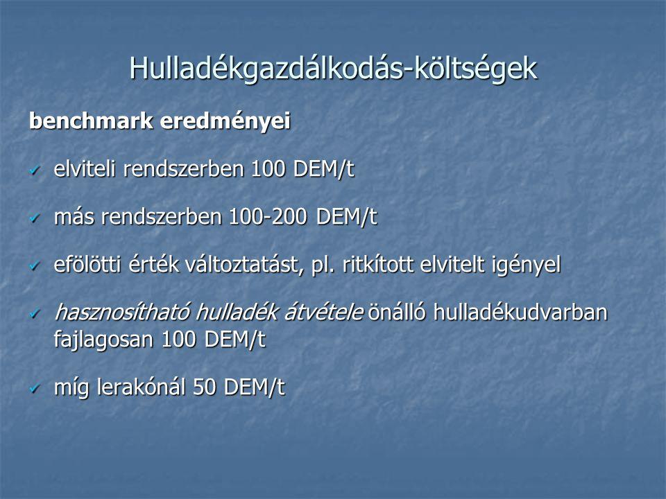 Hulladékgazdálkodás-költségek benchmark eredményei elviteli rendszerben 100 DEM/t elviteli rendszerben 100 DEM/t más rendszerben 100-200 DEM/t más ren