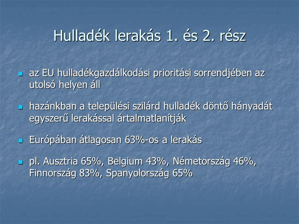 Hulladéklerakás arányok Belgium 32 %, Dánia 15 % Belgium 32 %, Dánia 15 % Németország 46 %, Görögország 93 % Németország 46 %, Görögország 93 % Spanyolország 83 %, Franciaország 47% Spanyolország 83 %, Franciaország 47% Irország 92 %, Olaszország 94% Irország 92 %, Olaszország 94% Luxemburg 37 %, Hollandia 15 % Luxemburg 37 %, Hollandia 15 % Ausztria 43 %, Portugália 88 % Ausztria 43 %, Portugália 88 % Finnország 57 %, Svédország 38 % Finnország 57 %, Svédország 38 % Egyesült Királyság 83 % Egyesült Királyság 83 %