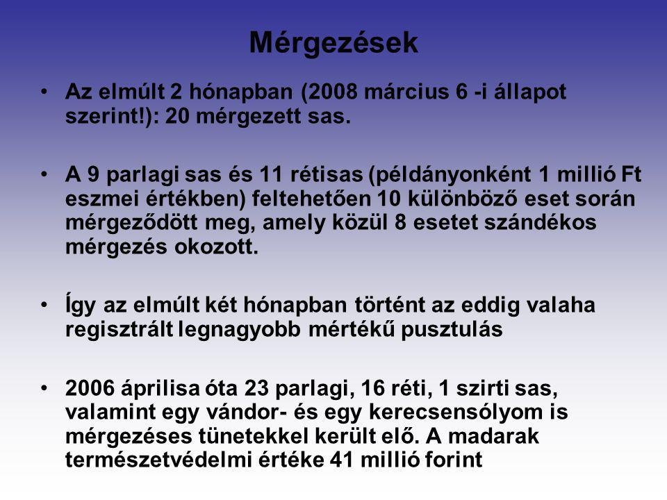 Mérgezések Az elmúlt 2 hónapban (2008 március 6 -i állapot szerint!): 20 mérgezett sas. A 9 parlagi sas és 11 rétisas (példányonként 1 millió Ft eszme
