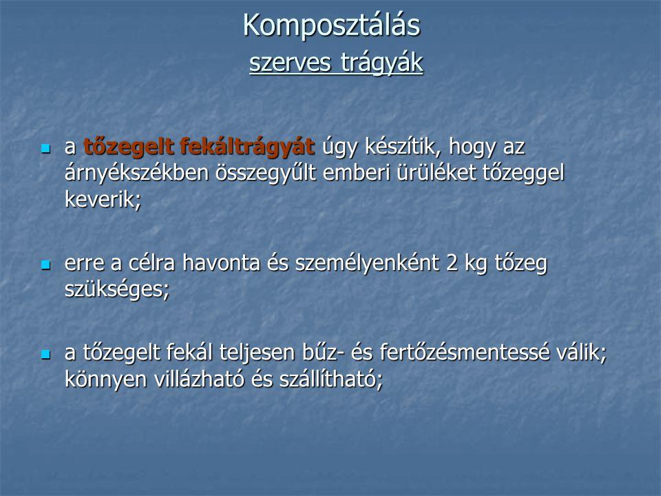 Komposztálás szerves trágyák a tőzegelt fekáltrágyát úgy készítik, hogy az árnyékszékben összegyűlt emberi ürüléket tőzeggel keverik; a tőzegelt fekál