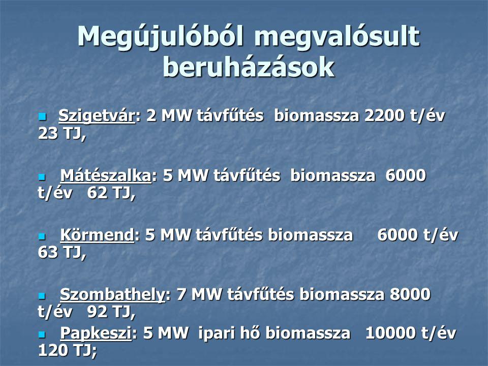 Megújulóból megvalósult beruházások Szigetvár: 2 MW távfűtés biomassza 2200 t/év 23 TJ, Szigetvár: 2 MW távfűtés biomassza 2200 t/év 23 TJ, Mátészalka