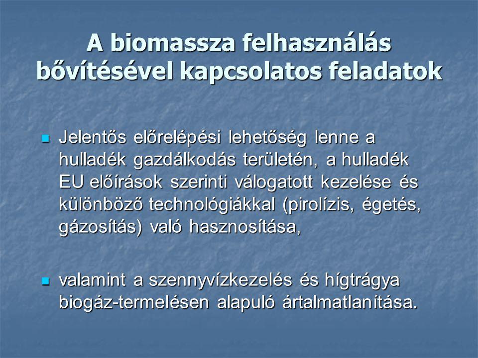 A biomassza felhasználás bővítésével kapcsolatos feladatok Jelentős előrelépési lehetőség lenne a hulladék gazdálkodás területén, a hulladék EU előírá