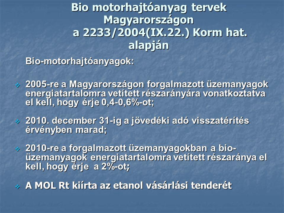 Bio motorhajtóanyag tervek Magyarországon a 2233/2004(IX.22.) Korm hat. alapján Bio-motorhajtóanyagok:  2005-re a Magyarországon forgalmazott üzemany