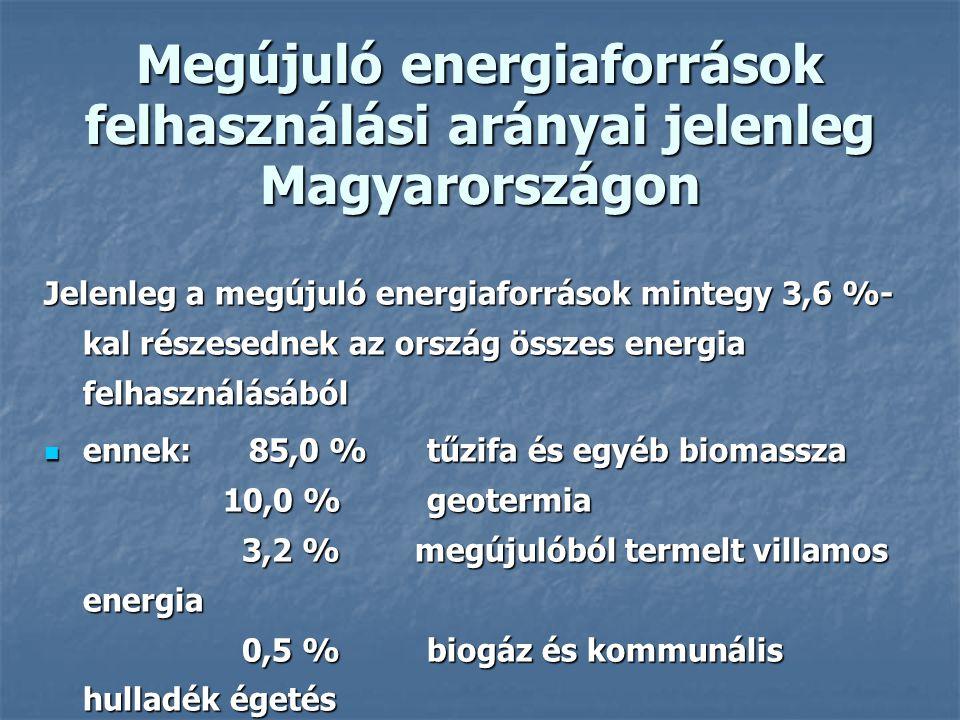 Megújuló energiaforrások felhasználási arányai jelenleg Magyarországon Jelenleg a megújuló energiaforrások mintegy 3,6 %- kal részesednek az ország ös