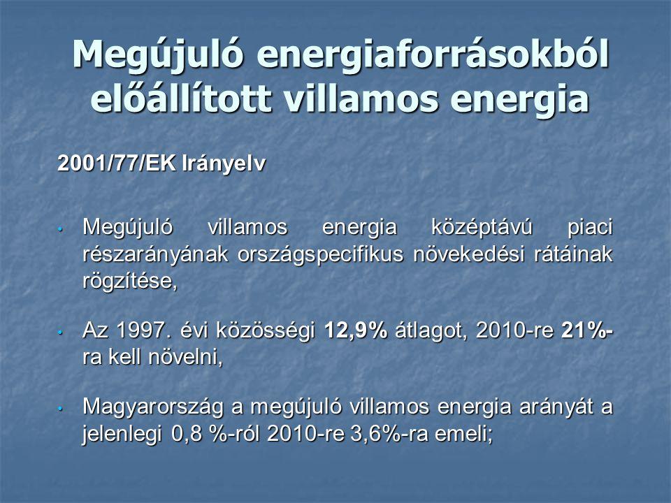 Megújuló energiaforrásokból előállított villamos energia 2001/77/EK Irányelv Megújuló villamos energia középtávú piaci részarányának országspecifikus