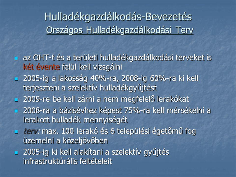 Hulladékgazdálkodás-Bevezetés 2000.évi XLIII.