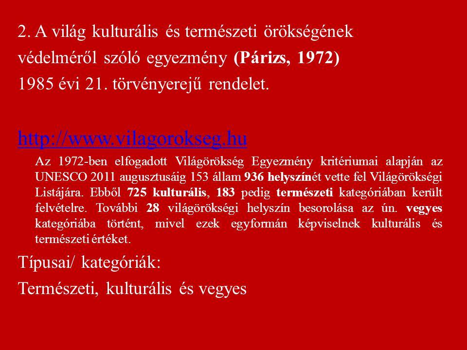 Magyarország (1985) · Budapest - a Duna-partok, a Budai Várnegyed és az Andrássy út (kulturális/1987) · Hollókő ófalu és környezete (kulturális/1987) · Az Aggteleki-karszt és a Szlovák-karszt barlangjai (természeti/1995) · Az Ezeréves Pannonhalmi Bencés Főapátság és természeti környezete (kulturális/1996) · Hortobágyi Nemzeti Park – a Puszta (kulturális/1999) · Pécs (Sopianae) ókeresztény temetője (kulturális/2000) · Fertő / Neusiedlersee kultúrtáj (kulturális/2001) · A Tokaji történelmi borvidék kultúrtáj (kulturális/2002)