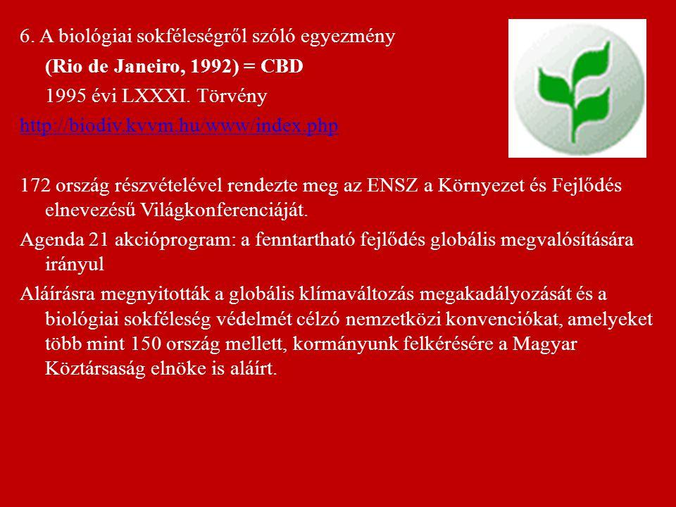 Nemzetközi védett területek kijelölése: Bioszféra rezervátum Ramsari terület Világörökség Natura 2000 A Natura 2000 hálózat az Európai Unió két természetvédelmi irányelve alapján kijelölendő területeket - az 1979-ben megalkotott madárvédelmi irányelv (79/409/EGK) végrehajtásaként kijelölendő különleges madárvédelmi területeket és az 1992-ben elfogadott élőhelyvédelmi irányelv (43/92/EGK) alapján kijelölendő különleges természetmegőrzési területeket - foglalja magába.