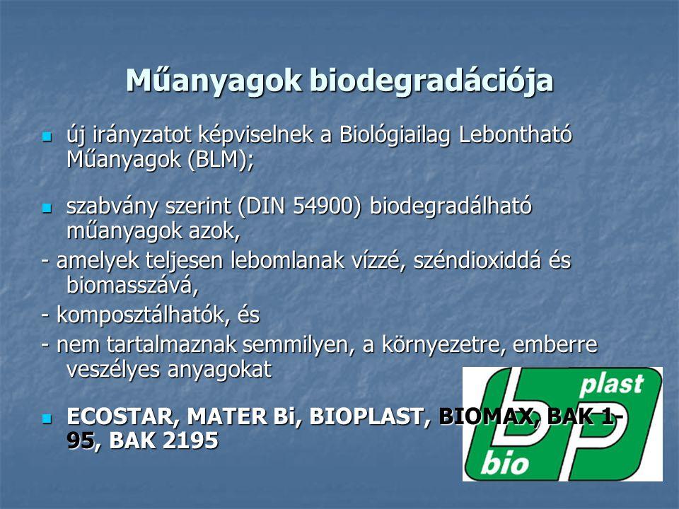 Műanyagok biodegradációja új irányzatot képviselnek a Biológiailag Lebontható Műanyagok (BLM); új irányzatot képviselnek a Biológiailag Lebontható Műa