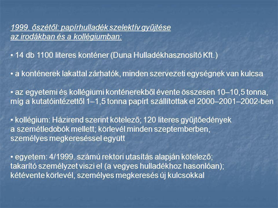 1999. őszétől: papírhulladék szelektív gyűjtése az irodákban és a kollégiumban: 14 db 1100 literes konténer (Duna Hulladékhasznosító Kft.) a konténere