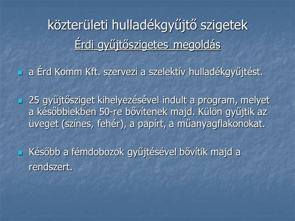 közterületi hulladékgyűjtő szigetek Érdi gyűjtőszigetes megoldás a Érd Komm Kft. szervezi a szelektív hulladékgyűjtést. a Érd Komm Kft. szervezi a sze